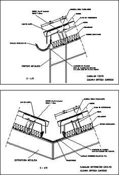 Resultado de imagen para detalle canalon cubierta dos aguas