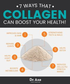 What Is Collagen? - What Is Collagen? 7 Ways Collagen Can Boost Your Health – Dr. Matcha Benefits, Lemon Benefits, Coconut Health Benefits, Health Tips, Health And Wellness, Holistic Nutrition, Gut Health, Health Fitness, Fitness Diet
