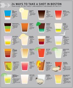 Where to Order Shots in Boston Infographic