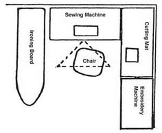 Sewing Room Plans - Bing images