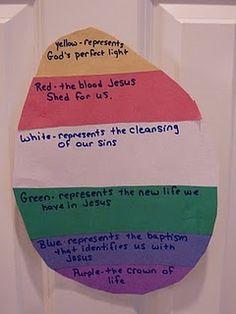 Colors of Faith Easter Egg