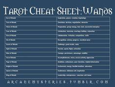 Tarot Cheat Sheet - Arcane Mysteries - Imgur