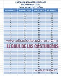 tabla-medidas-auxiliares-manga-dama-ni%C3%B1o-caballero.jpg (484×600)