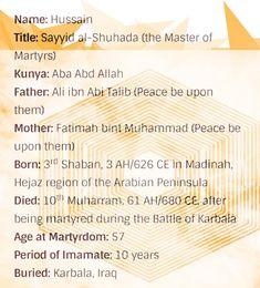 10 Muharram, Imam Hassan, Arabian Peninsula, Wisdom, Peace, Names, Sobriety, World