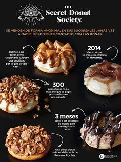 Delicious Donuts, Delicious Desserts, Dessert Recipes, Yummy Food, Donut Flavors, Donut Recipes, Keto Recipes, Menue Design, Mini Donuts