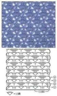 Crochet Edging Patterns Shawl Beautiful Best I - Tricot Pontos Hexagon Crochet Pattern, Crochet Lace Edging, Crochet Motifs, Crochet Diagram, Crochet Chart, Filet Crochet, Crotchet Stitches, Crochet Stitches Patterns, Knitting Patterns