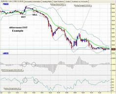 1 min scalping microtrading | Learn Forex Trading