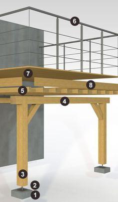 Overwater terrace – Bois et Passion - Modern Pergola With Roof, Patio Roof, Pergola Patio, Pergola Plans, Balcony Design, Deck Design, House Design, Terrace Bois, Hillside Deck