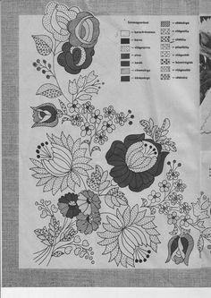 Αποτέλεσμα εικόνας για kalocsai hímzés minta sablon Jacobean Embroidery, Hungarian Embroidery, Folk Embroidery, Learn Embroidery, Chain Stitch Embroidery, Embroidery Stitches, Embroidery Patterns, Stitch Head, Embroidery Techniques