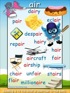 air Phonics Poster - a FREE PRINTABLE poster for auditory discrimination, sound studies, vocabulary and classroom reference.