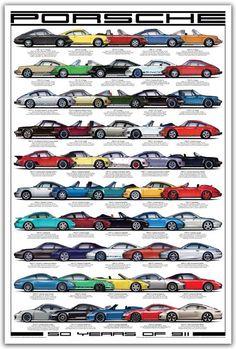 50 years of Porsche 911
