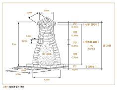 정밀한 건축 첨성대, 현대천문학으로 밝힌 4000년 전 고대사