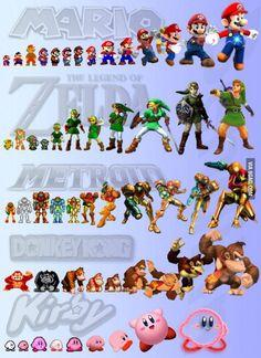 Voici Les evolutions des caractères Nintendo (Abonnez-vous:) Pour plus de Photo Pinterest