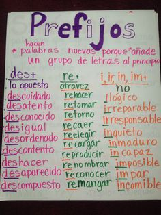 Dual Language Classroom, Bilingual Classroom, Bilingual Education, Spanish Classroom, Learning Spanish For Kids, Spanish Teaching Resources, Spanish Language Learning, Learning Italian, Picture Writing Prompts
