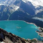 listing of the best lake campgrounds in Alberta.