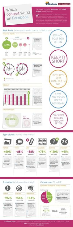 Which content works on Facebook? (Infographic) | Content Creation, Curation, Management | via Scoop.it