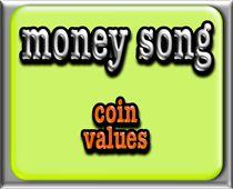 's Math Songs Music Videos - Fun Math Songs to Teach Math Concepts! Teaching Money, Teaching Math, Math Classroom, Kindergarten Math, Classroom Money, Preschool, Math For Kids, Fun Math, Maths