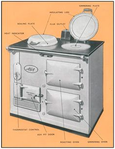 ... chip cookies freshly baked in my AGA, Charlie – from Birmingham City University – told me that in 1941 the original designs for the cooker were replaced ...