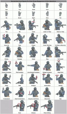 SWAT signs
