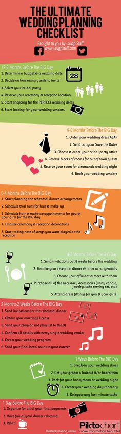 The Ultimate Wedding Planning Checklist. #infographic, created by a @Piktochart user