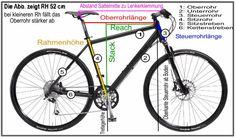 Rahmenhöhe - Tabelle, Berechnungsmethode, Schrittlänge, Trekkingrad - Rennrad - Mountainbike - Crossbike - Crossrad - Rohloff - Pinion - Kettenschaltung - Fully - Hardtail Sitzposition