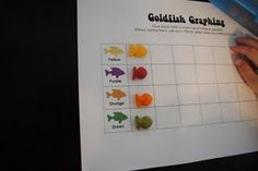 goldfish graphing