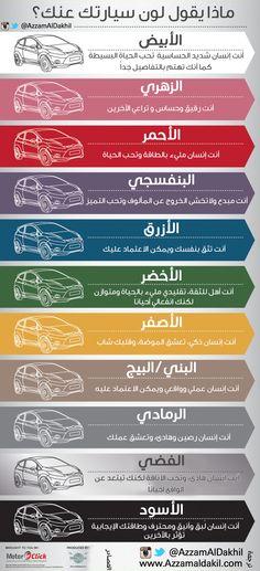 ماذا يقول لون سيارتك عنك؟ http://buff.ly/1yIZU16 #تعلوماتي #عزام_الدخيل #رسم_معلوماتي #انفوجرافيك #انفوجراف