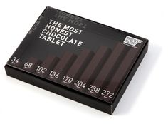 The Most Honest Chocolate Tablet seeks to reduce any guilt associated with chocolate consumption by stating clearly on the packaging the amount of calories contained in each piece.