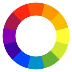 Colour Wheel - useful when choosing paint themes for the home Yarn Colors, Colours, Circle Rainbow, Paint Themes, Arte Pop, Texture Painting, Color Theory, Basic Colors, Accent Colors