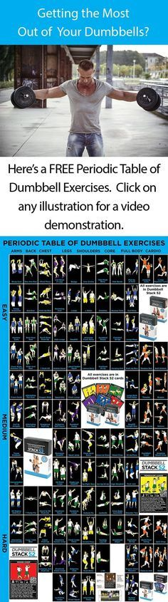104 different dumbbell exercises organized by muscle group and difficulty. Click on any illustration for a video demonstration of the exercise.