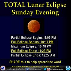 Supermoon Lunar Eclipse Facts 1) Supermoon: The moon will be at its closest point in its orbit around the Earth, making it appear 14% larger and 33% brighter (super moon).  2) Blood Moon: During the eclipse the moon will not be completely dark but rather have a reddish appearance.