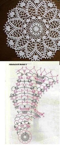 crochet pattern lace...<3 Deniz <3