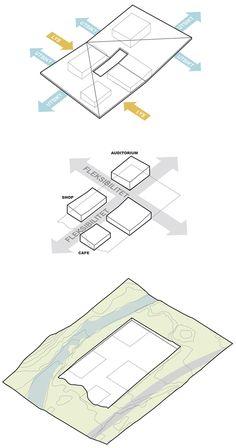 superunion architects + powerhouse company: jøssingfjord museum