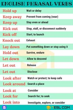 Common Phrasal Verbs List from A-Z Phrasal Verbs! Learn useful English phrasal verbs list with meanings and ESL printable worksheets. Using this phrasal verbs dictionary to improve your Engl English Writing Skills, Learn English Grammar, English Vocabulary Words, Learn English Words, English Phrases, English Language Learning, English Study, German Language, Japanese Language
