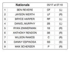 #Mets vs #Nationals  #WashingtonD.C. #Nationals #WSH #mlb #fantasy #baseball #StartingLineups #dfs https://t.co/66oVkBHqdO