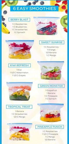 These Smoothie Recipes are perfect for healthy weight loss goals! – Jessica Schulze These Smoothie Recipes are perfect for healthy weight loss goals! These Smoothie Recipes are perfect for healthy weight loss goals! Ninja Smoothie Recipes, Easy Smoothies, Simple Smoothie Recipes, Recipes For Ninja Blender, Healthy Smoothies For Breakfast Recipes, Weight Loss Smoothie Recipes, Ninja Juice Recipes, Making Smoothies, Lunch Snacks