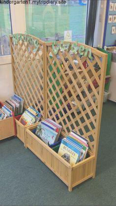 Reading Garden Book Storage - Everything About Kindergarten Reggio Classroom, Classroom Layout, Classroom Organisation, Outdoor Classroom, New Classroom, Classroom Setting, Classroom Design, Classroom Displays, Kindergarten Classroom