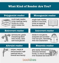 """helsic: """" booklikes: """" What kind of reader are you? """" I'm a mix of Polygamist, Monogamist and Introvert reader! """""""