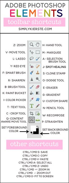 Adobe Photoshop Elements Cheat Sheet | #ad #elementscreators | simply kierste.com