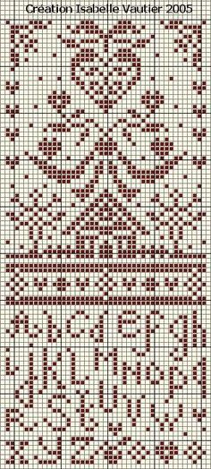 Kdo - Gribouillis de mon… - Le journal brodé d'IsaHV   cross stitch knit or tapestry crochet