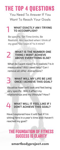 Why do changes have to be fast? What's your plan for after 3 months time? How do you plan to sustain the work you're doing to maintain your gains? What will you learn and how will you grow? What will change your life for the better? How will this make you feel? Does this improve your lifestyle, your body and how you feel about yourself?