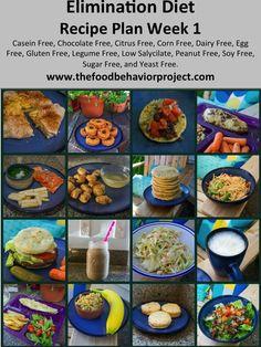 Free Meal Plan Week 1 Stage 1