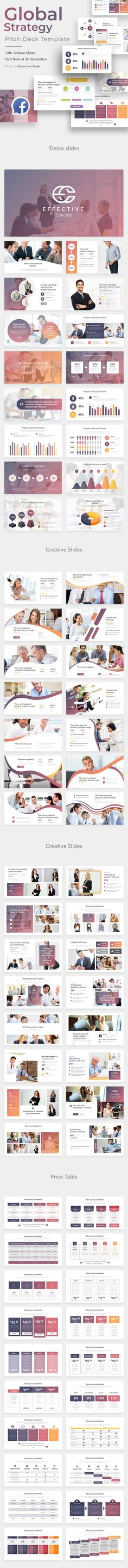 Global Strategies 3 in 1 Pitch Deck Bundle Powerpoint Template Business Presentation by onepercent. Business Presentation Templates, Presentation Slides, Business Templates, Pitch Deck, Slide Template, Creative Powerpoint Templates, Keynote Template, Infographic, Photoshop