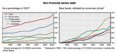 Best links of the web:11-10-26, nr 416 | Best in Economics