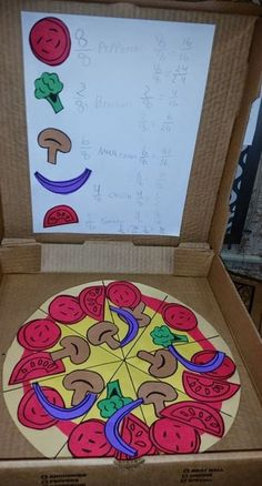 Pizza Fractions Project in a Box - Teach Junkie Pizza Fractions, 3rd Grade Fractions, Teaching Fractions, Third Grade Math, Fourth Grade, Sixth Grade, Equivalent Fractions, Fractions For Kids, Dividing Fractions