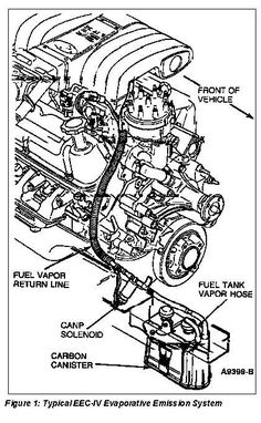 basic car parts diagram 1989 chevy pickup 350 engine exploded view