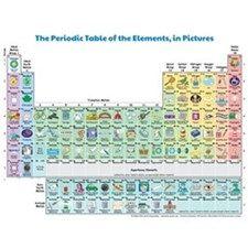 View an interactive periodic table that has information for all un padre ha dibujado esta tabla con los 118 elementos y sus aplicaciones en la vida diaria urtaz Image collections