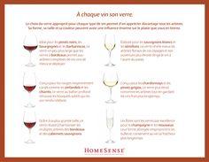 lart de la table yummy healthy pinterest teaching french - Dressage De Table A La Francaise