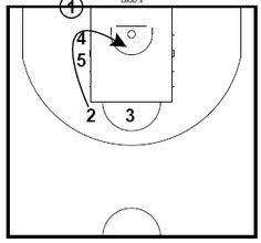 basketball-plays-blob1