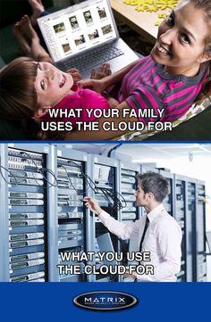 Reality vs. perception #Cloud